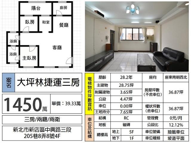(Sold out)公寓物件推薦-大坪林捷運三房