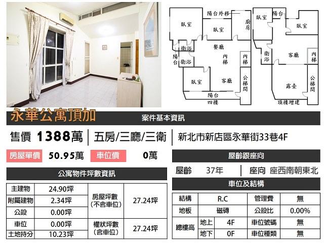 (Sold out)公寓物件推薦-永華公寓頂加