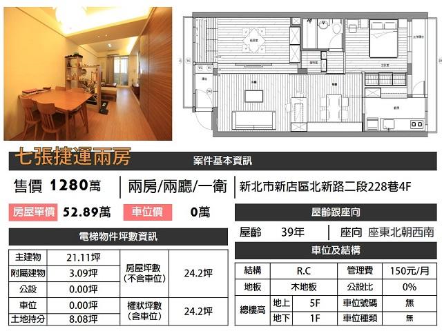 (Sold out)公寓物件推薦-七張捷運兩房