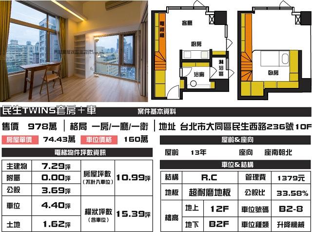 (Sold out)電梯物件推薦-民生TWINS套房+車 [台北市大同區]