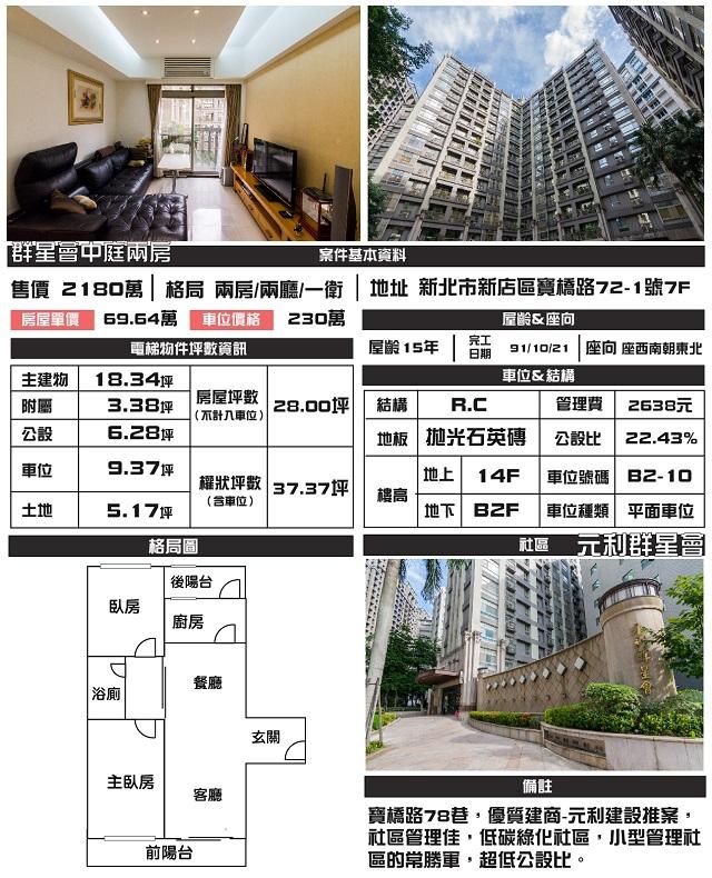 (Sold out)電梯物件推薦-群星會中庭兩房