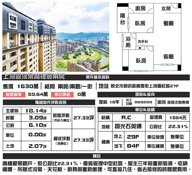 電梯物件推薦-上河圖河景高樓層兩房