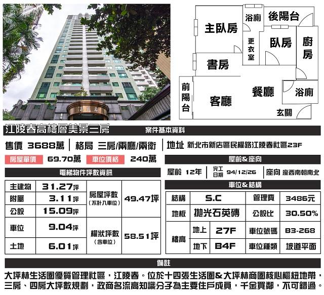 (Sold out)電梯物件推薦-江陵春高樓層美景三房