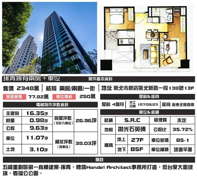 (Sold out)電梯物件推薦-琢青稀有兩房+車位