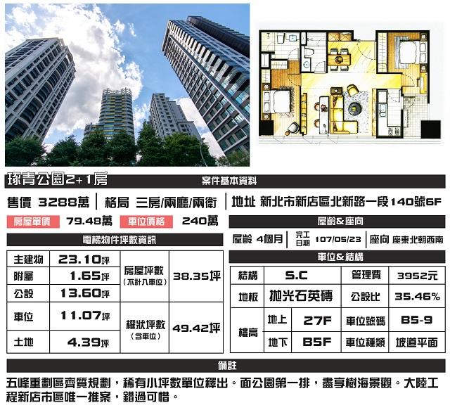 電梯物件推薦-琢青公園2+1房