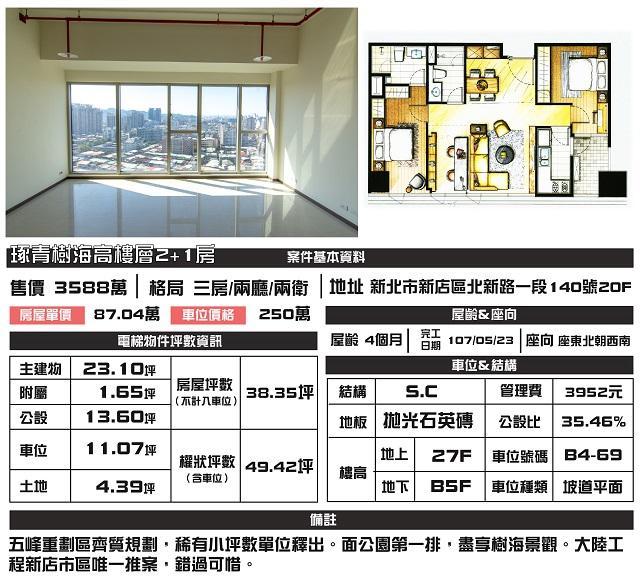 電梯物件推薦-琢青樹海高樓層2+1房