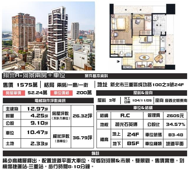 電梯物件推薦-翔譽A+河景兩房+車位 [三重]