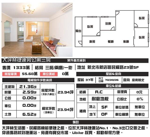 (Sold out)公寓物件推薦-大坪林捷運旁公寓三房
