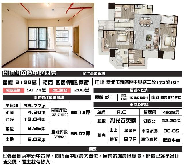 電梯物件推薦-園頂低單價中庭四房