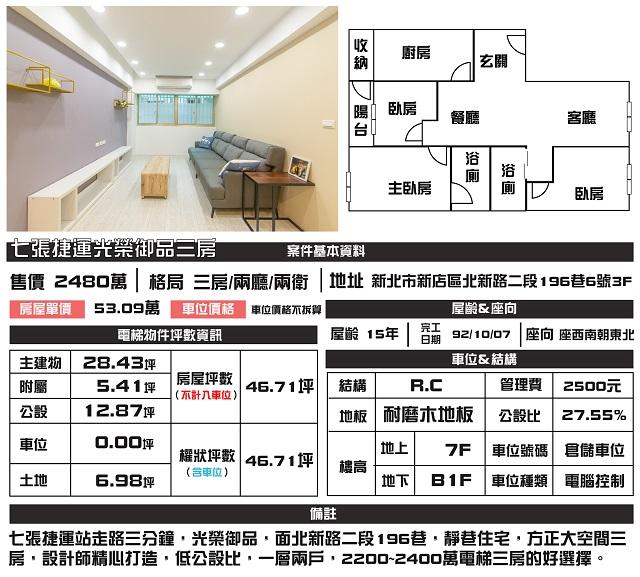 (Sold out)電梯物件推薦-七張捷運光榮御品三房