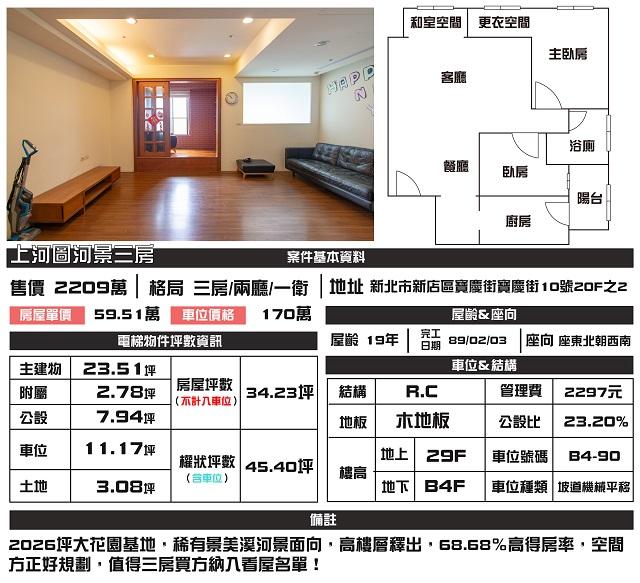 (Sold out)電梯物件推薦-上河圖河景三房