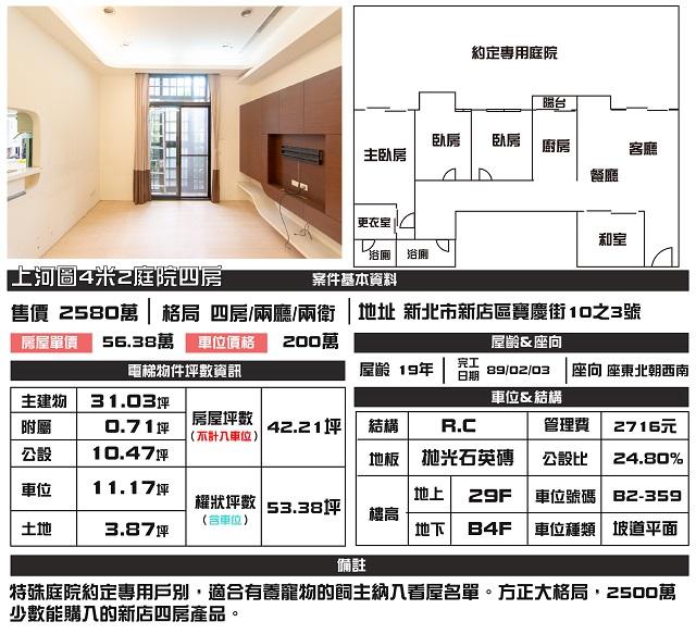 電梯物件推薦-上河圖4米2庭院四房