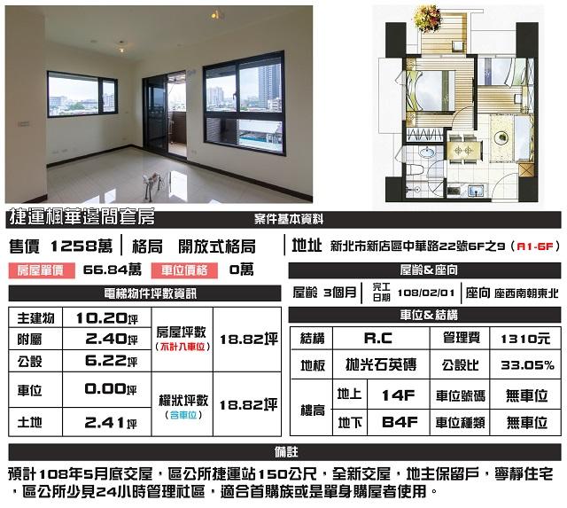 (Sold out)電梯物件推薦-捷運楓華邊間套房