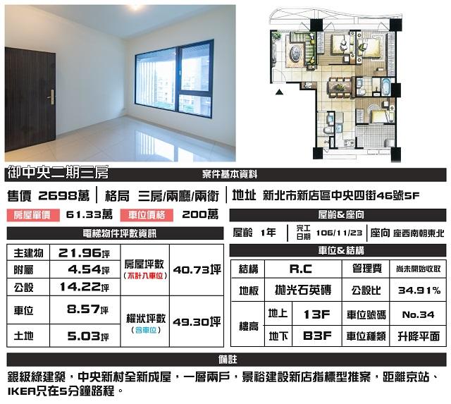 電梯物件推薦-御中央二期三房
