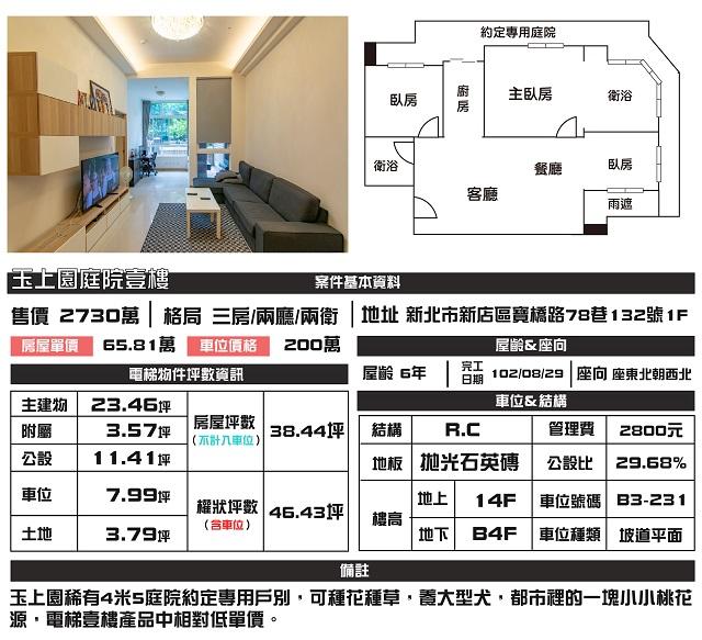 電梯物件推薦-玉上園庭院壹樓