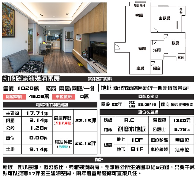 (Sold out)電梯物件推薦-新坡儷景新裝潢兩房