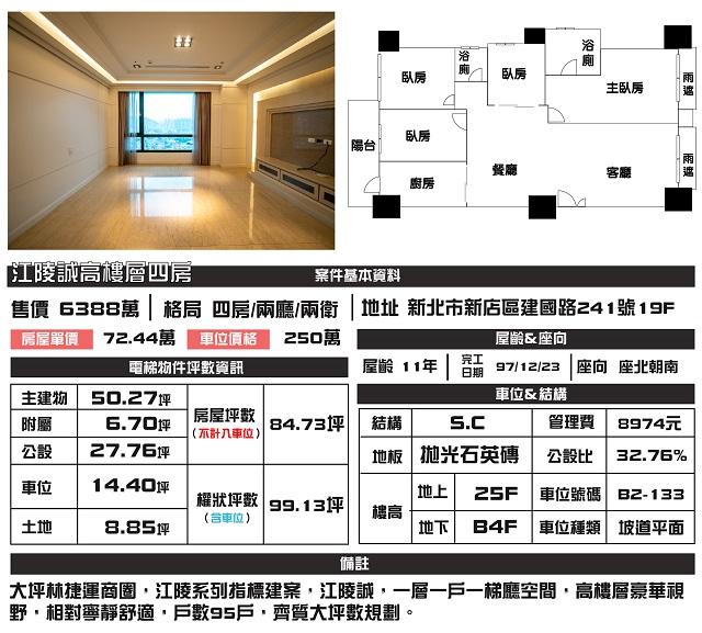 電梯物件推薦-江陵誠高樓層四房