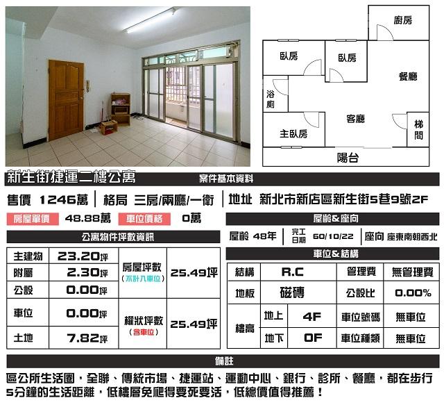 (Sold out)公寓物件推薦- 新生街捷運二樓公寓
