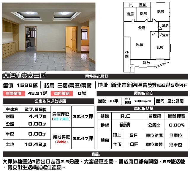 (Sold out)公寓物件推薦-大坪林寶安三房