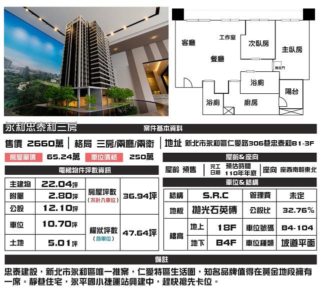電梯物件推薦-永和忠泰和三房 [永和]