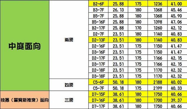 上河園住宅區 (複製)
