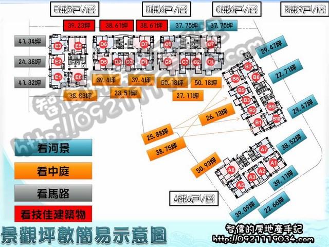 洲子洋上河園上市物件表(2014/01/27版本)