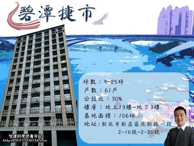 新店指標建案-碧潭捷市