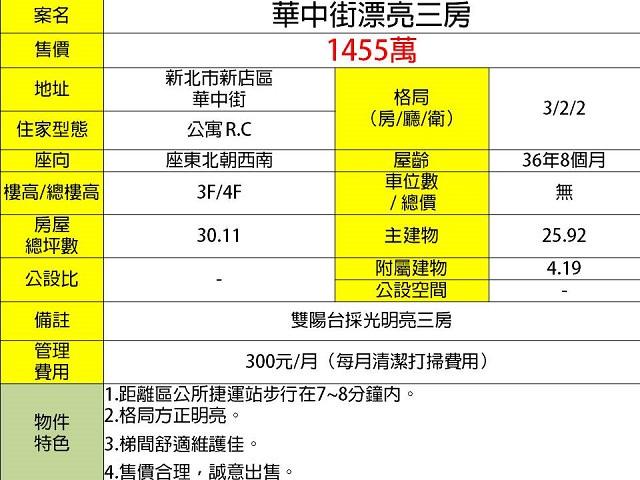 ( Sold out ) 公寓物件推薦-華中街漂亮三房