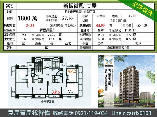 (Sold out)電梯物件推薦-新板微風+美屋 [板橋]
