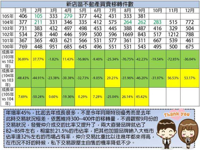 %e7%a7%bb%e8%bd%89%e9%87%8f