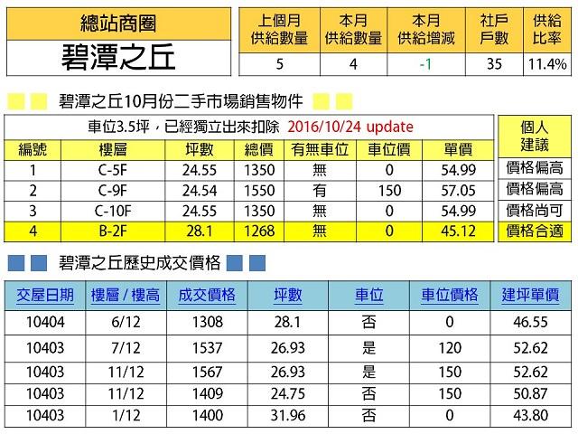%e6%8a%95%e5%bd%b1%e7%89%8732
