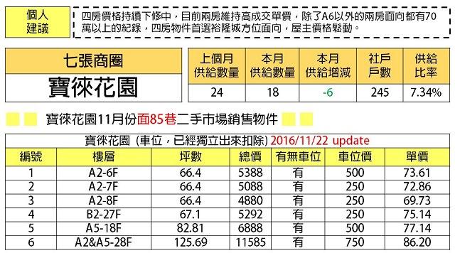 %e6%96%b0%e4%b8%8a%e5%b8%82%e7%89%a91%e4%bb%b6%e6%95%b4%e7%90%86