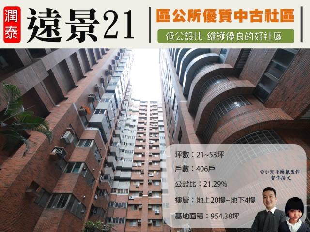 新店指標建案-潤泰遠景21