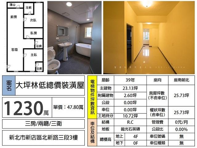 (Sold out)公寓物件推薦-大坪林低總價裝潢屋