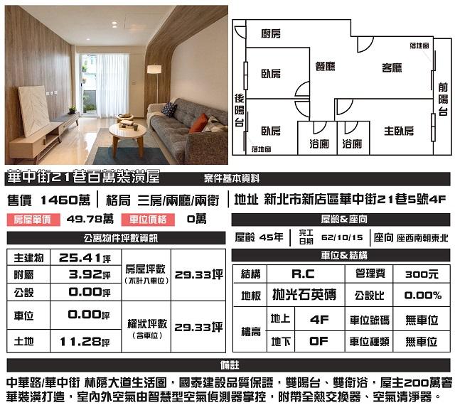 (Sold out)公寓物件推薦-華中街21巷百萬裝潢屋