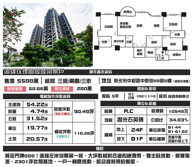 (暫停銷售)電梯物件推薦-遠雄玫瑰園發發河景戶 [中和]